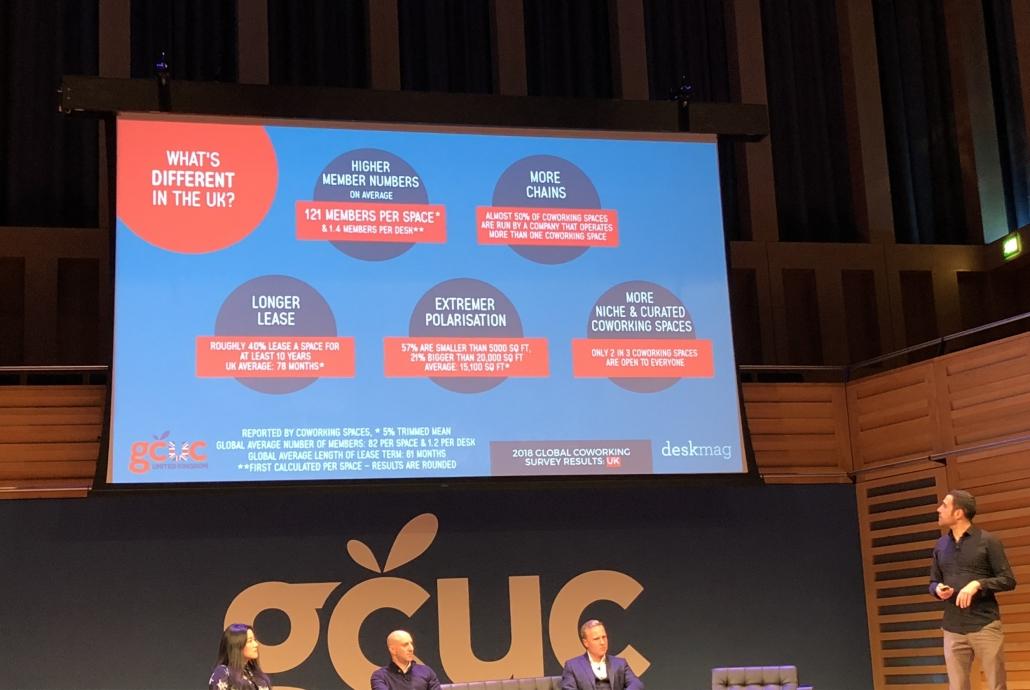 GCUC London 2018 Market Report