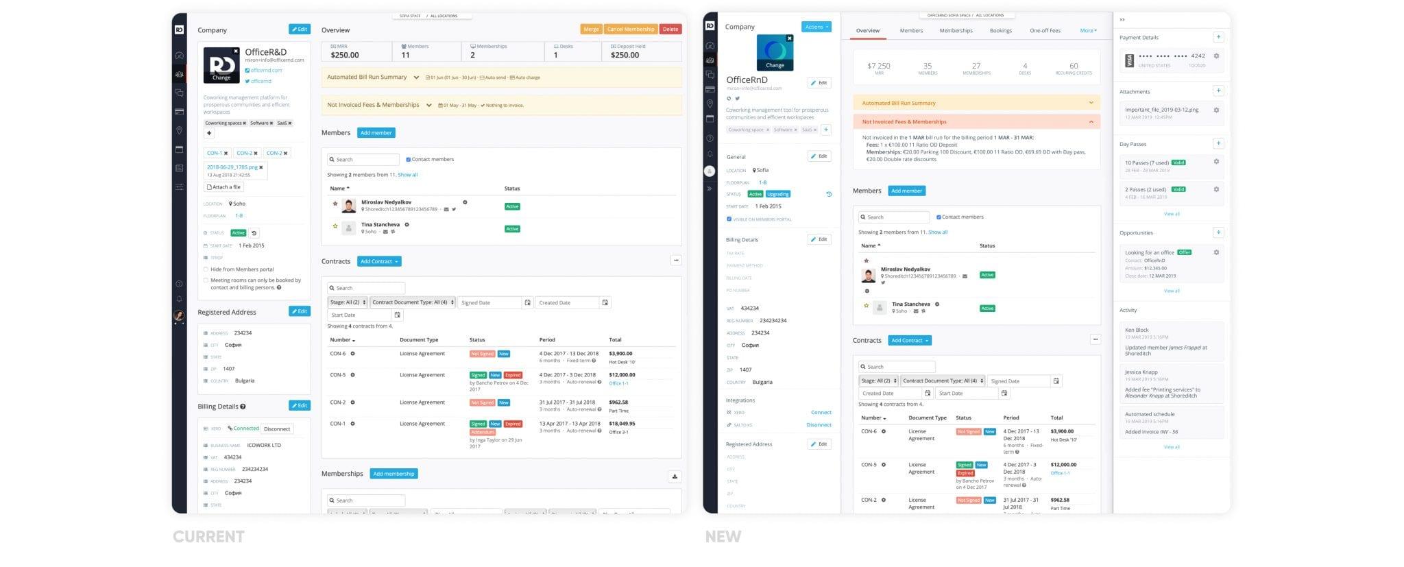 OfficeRnD Admin Portal