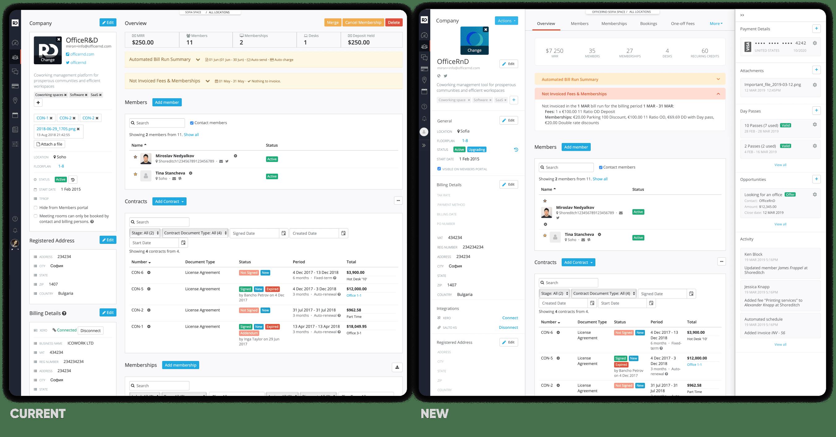 Company page OfficeRnD