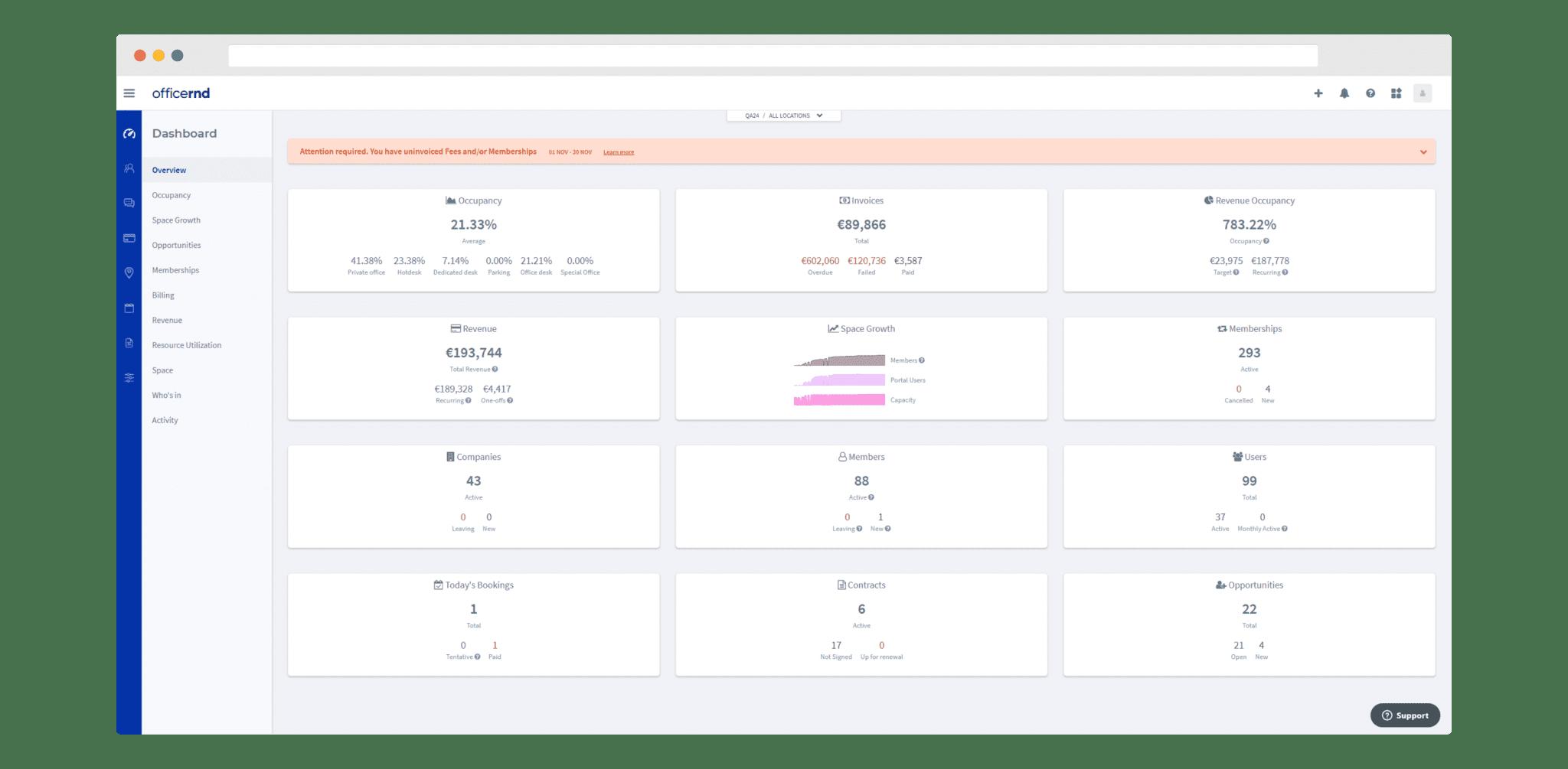 Dashboard | OfficeRnD